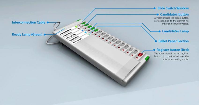 Elektronisches Wahlgerät, Namibia